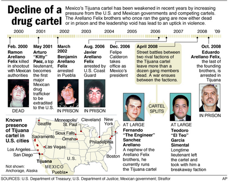 The History of Gangs in Mexico part 4 and last | boufosnews